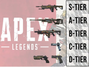 Best Guns in Apex Legends 2021 image