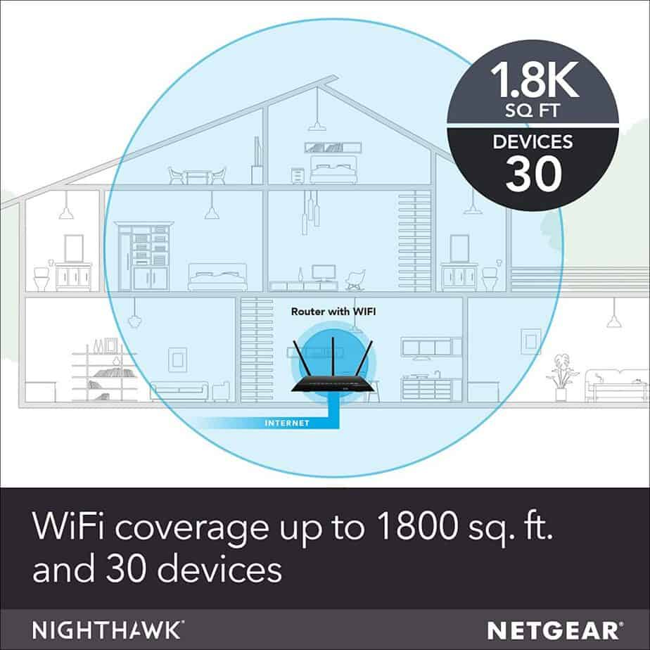 NETGEAR Nighthawk Smart WiFi Router (R6900P) - AC1900 review router for smart tvs